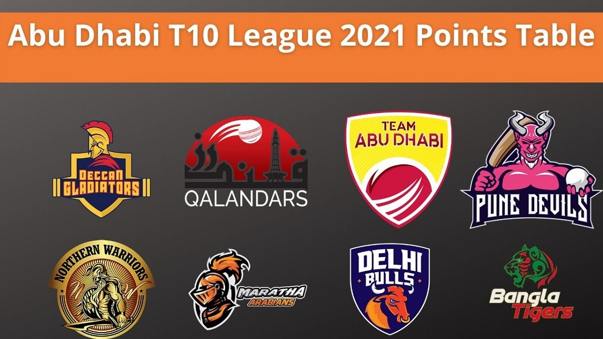 Abu Dhabi T10 Points Table 2021: T10 League 2021 Team Standings Updated List