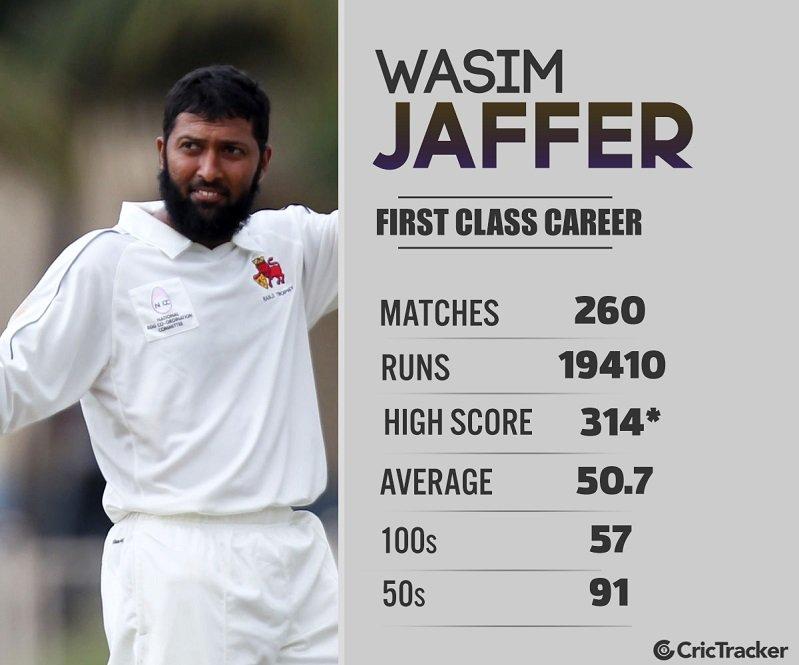 Wasim Jaffer's List A Career stats