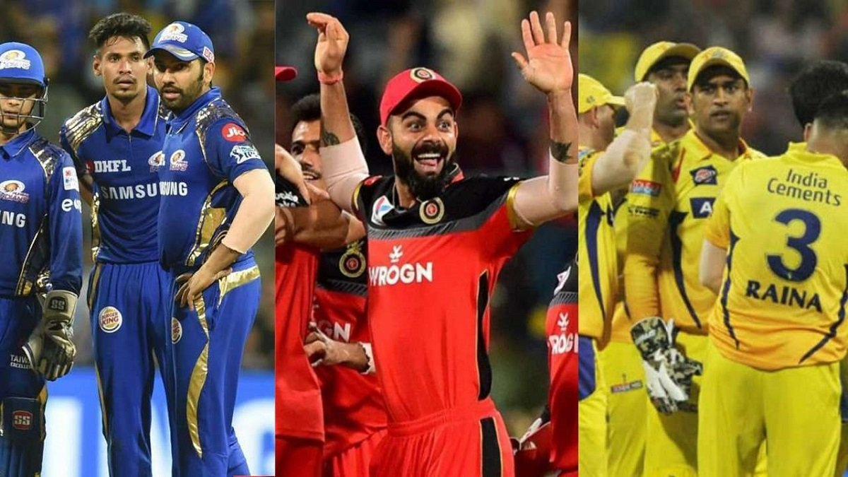 IPL 2021: Full squads of all eight IPL teams after IPL 2021 Auctions