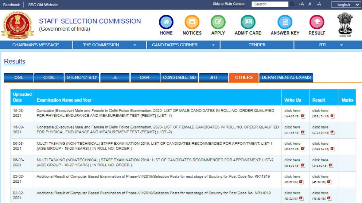 SSC Phase 8 Selection Post Result 2021 Today, Here is how and to when to check