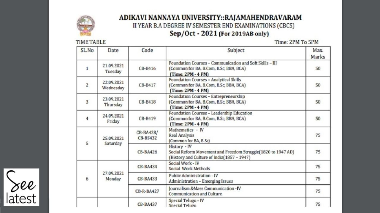 AKNU Degree 4th Sem Time Table 2021 Out at aknu.edu.in; Check BA, BSc, BCom (CBCS) Schedule Here