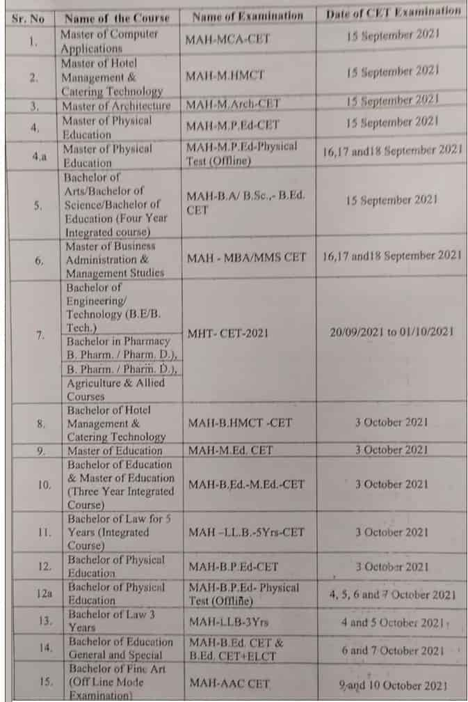 mah cet 2021 test dates