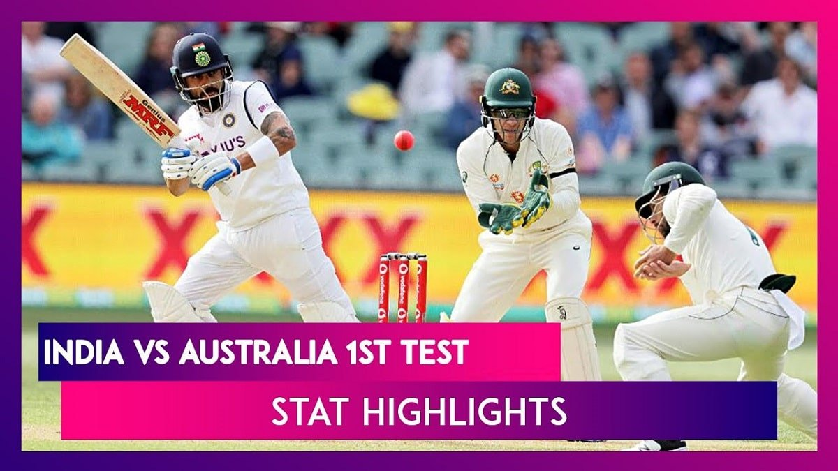 Bird's eye view of Statistics that emerge out from the Adelaide Test between India and Australia