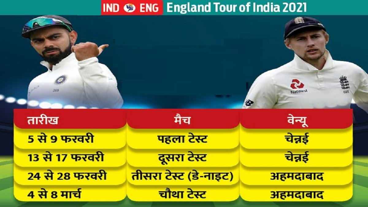 England Tour of India: Full Schedule, Venues, and Dates, all you know about IND vs ENG Series