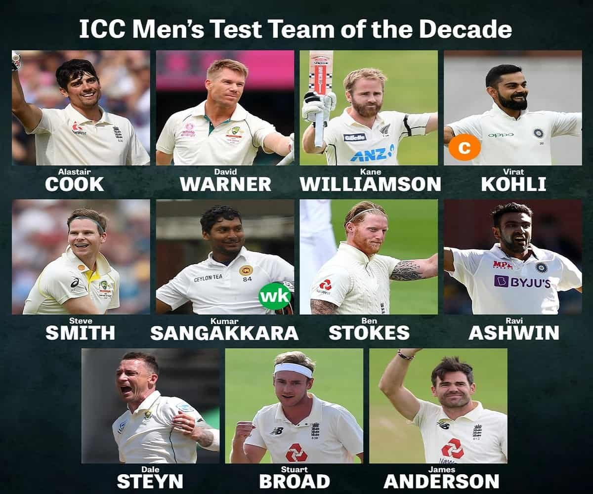 ICC Awards: Virat Kohli named captain of star-studded Team of the Decade, Ashwin also in ICC's XI