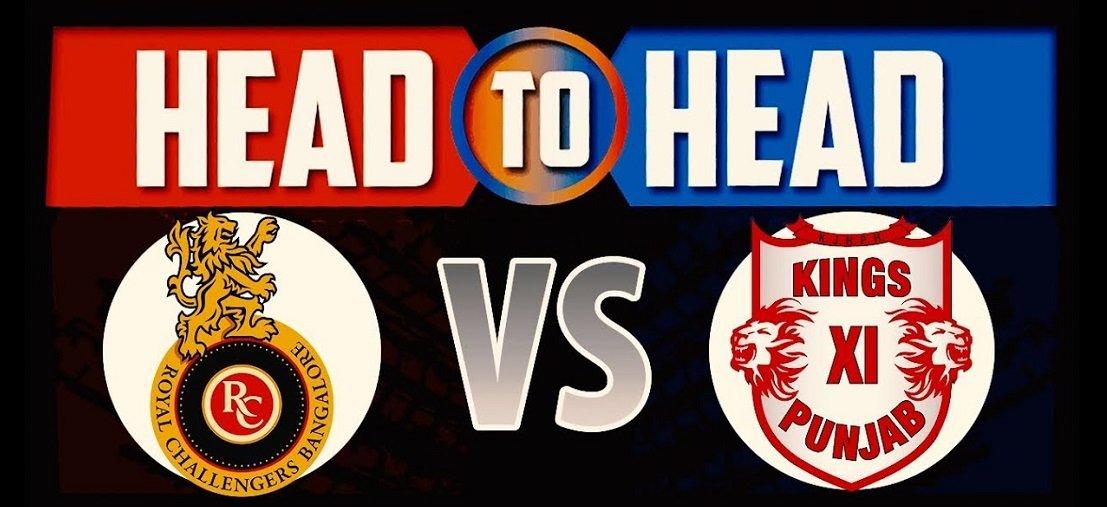 RCB vs KXIP IPL 2020: Head to head records overall