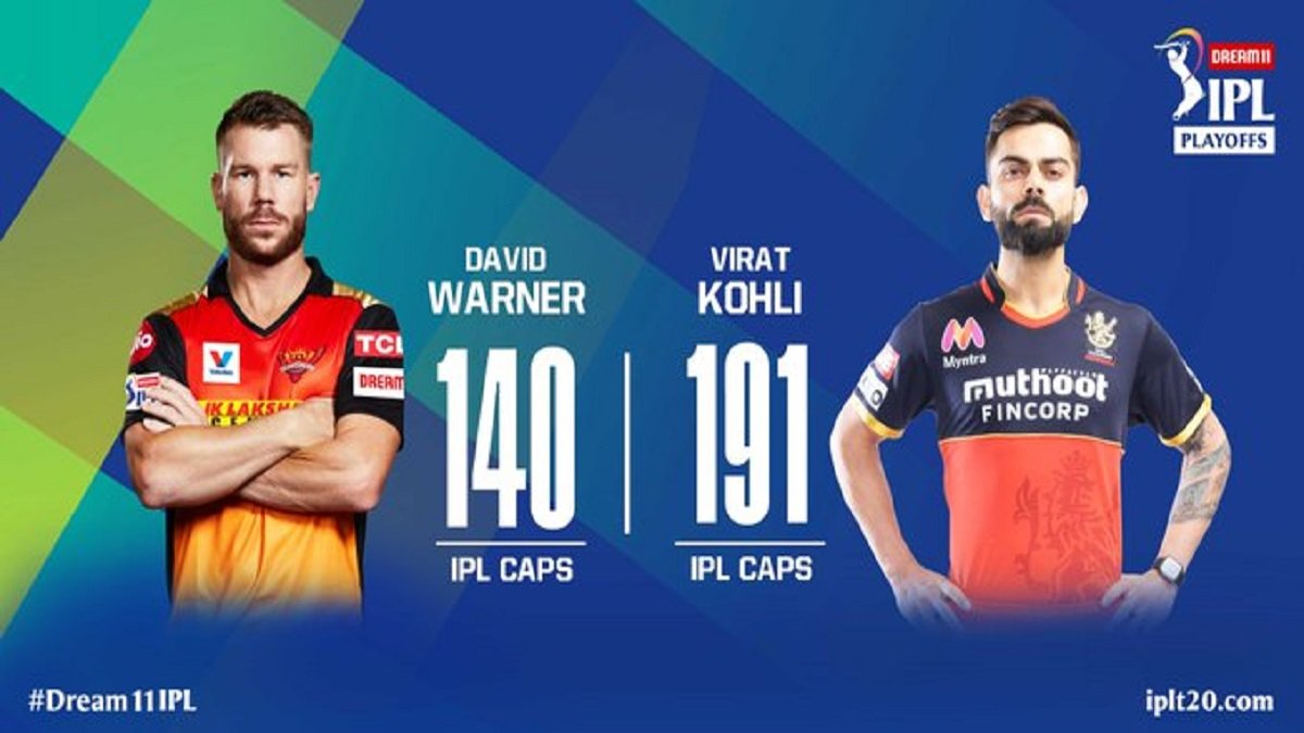 SRH vs RCB Eliminator Preview: Sunrisers will be aimingto continue its winning run against Virat and Co