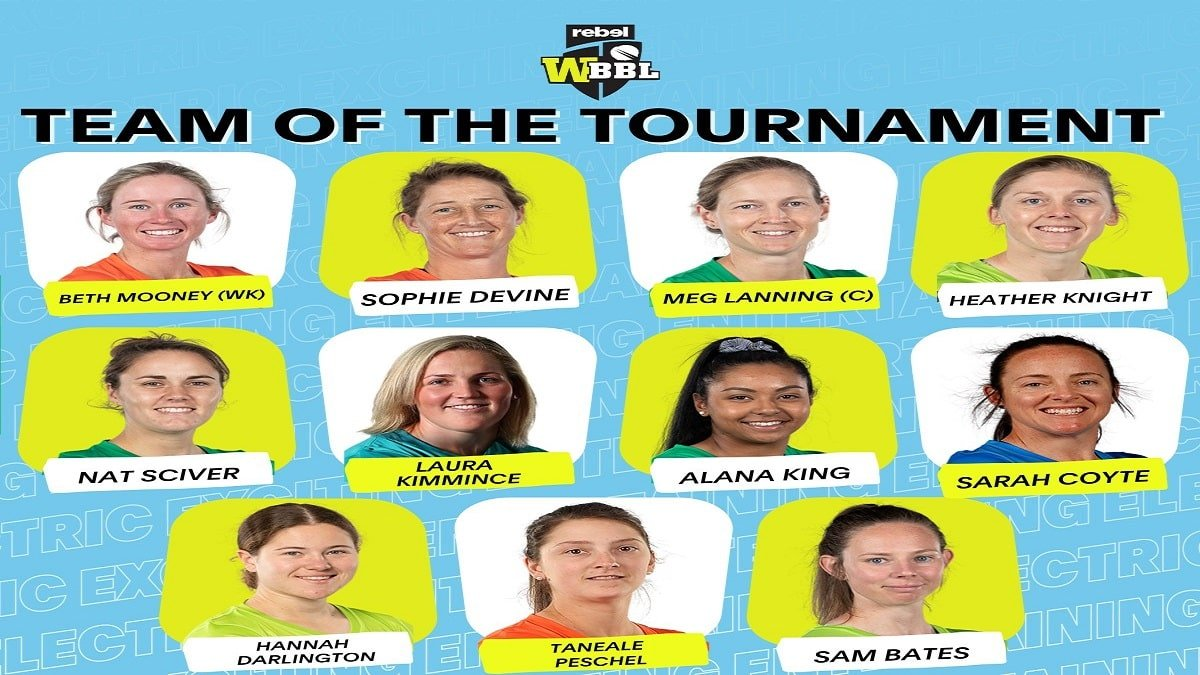 Women's Big Bash League 2020: Meg Lanning named skipper of 'Team of the Tournament'
